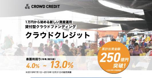 クラウドクレジットで貸付型クラウドファンディング!1万円から始める新しい資産運用
