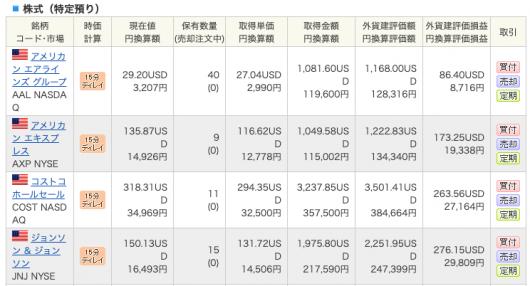 SBI証券(旧SBIイー・トレード証券)-オンライントレードで外国株式取引を-