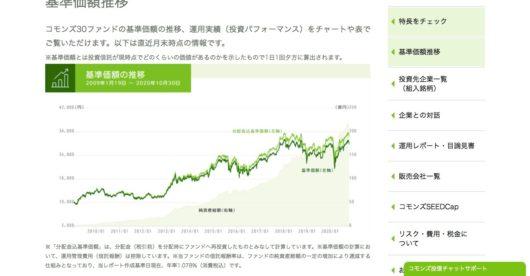 基準価額推移・運用成績|コモンズ30ファンド