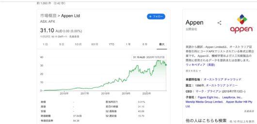 appen 株価